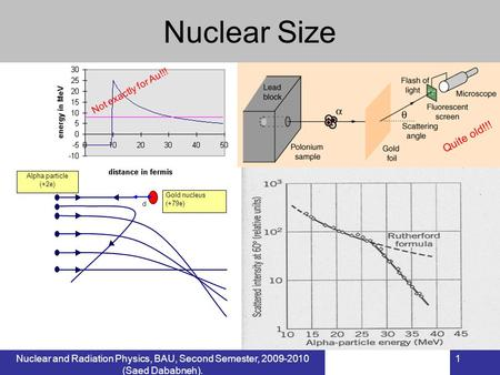 Nuclear and Radiation Physics, BAU, Second Semester, 2009-2010 (Saed Dababneh). 1 Nuclear Size Alpha particle (+2e) Gold nucleus (+79e) d Quite old!!!
