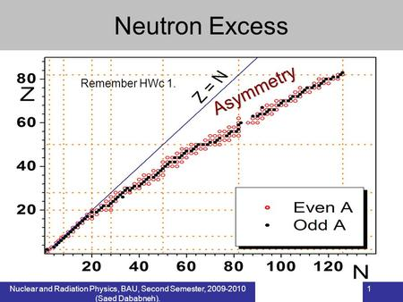 Neutron Excess Asymmetry Remember HWc 1.