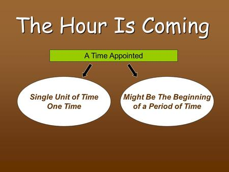 The Hour Is Coming A Time Appointed Single Unit of Time One Time Might Be The Beginning of a Period of Time.