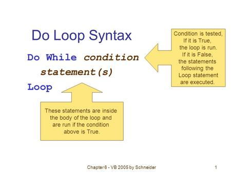 Chapter 6 - VB 2005 by Schneider1 Do Loop Syntax Do While condition statement(s) Loop Condition is tested, If it is True, the loop is run. If it is False,