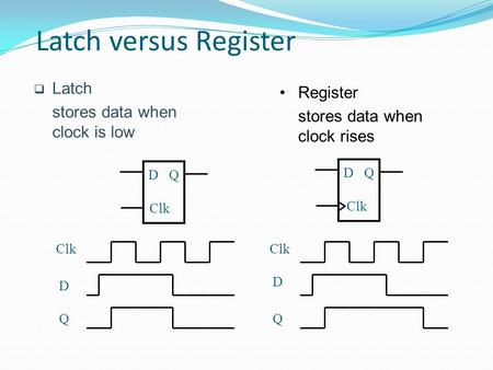 Latch versus Register Latch stores data when clock is low D Clk Q D Q Register stores data when clock rises Clk D D QQ.