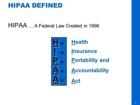 1 HIPAA DEFINED HIPAA … A Federal Law Created in 1996 H H = I I = P P = A A = Health Insurance Portability and Accountability Act.
