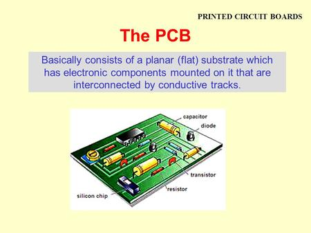 PRINTED CIRCUIT BOARDS Basically consists of a planar (flat) substrate which has electronic components mounted on it that are interconnected by conductive.