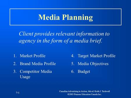 Media Planning Client provides relevant information to agency in the form of a media brief. Market Profile Brand Media Profile Competitor Media Usage Target.
