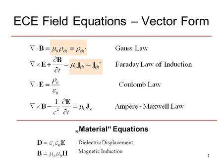 1 ECE Field Equations – Vector Form Material Equations Dielectric Displacement Magnetic Induction.