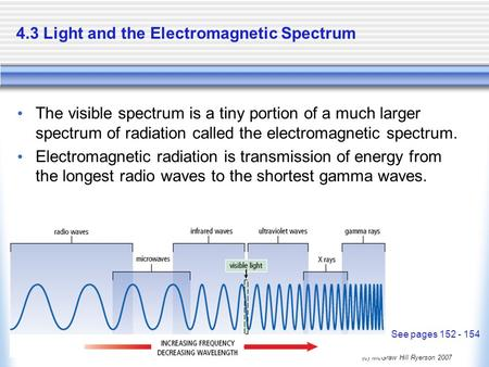4.3 Light and the Electromagnetic Spectrum