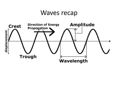 Waves recap.