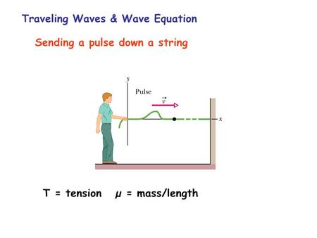 Traveling Waves & Wave Equation Sending a pulse down a string T = tension µ = mass/length.