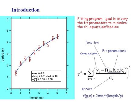 Introduction Fitting program - goal is to vary the fit parameters to minimize the chi-square defined as: data points errors function Fit parameters f{g,x)