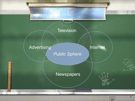 1 Internet Newspapers Television Advertising Public Sphere.