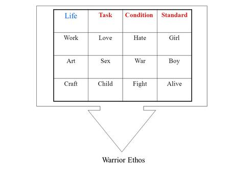 Warrior Ethos Life TaskConditionStandard WorkLoveHateGirl ArtSexWarBoy CraftChildFightAlive.
