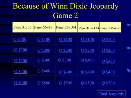 Because of Winn Dixie Jeopardy Game 2