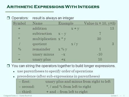Lecture 5 -- 1Computer Science I - Martin Hardwick Arithmetic Expressions With Integers rOperators:result is always an integer SymbolNameExampleValue (x.