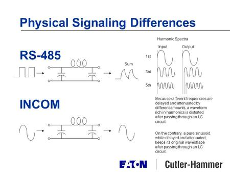 RS-485 INCOM Sum Because different frequencies are delayed and attenuated by different amounts, a waveform rich in harmonics is distorted after passing.