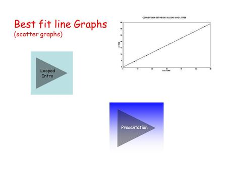 Best fit line Graphs (scatter graphs) Looped Intro Presentation.