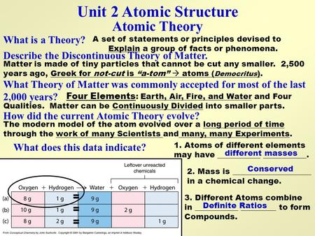 Unit 2 Atomic Structure What is a Theory? A set of statements or principles devised to Explain a group of facts or phenomena. Describe the Discontinuous.