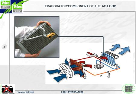 Version 15/3/2000 CCD2 - EVAPORATORS 1 EVAPORATOR:COMPONENT OF THE AC LOOP.