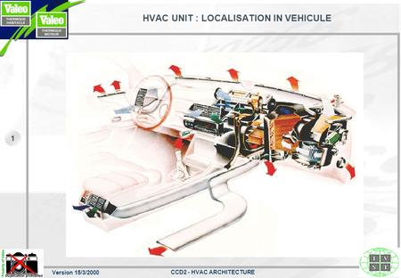 Version 15/3/2000 CCD2 - HVAC ARCHITECTURE 1 HVAC UNIT : LOCALISATION IN VEHICULE.