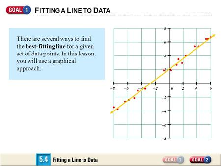 Usually, there is no single line that passes through all the data points, so you try to find the line that best fits the data. This is called the best-fitting.