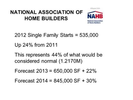 NATIONAL ASSOCIATION OF HOME BUILDERS 2012 Single Family Starts = 535,000 Up 24% from 2011 This represents 44% of what would be considered normal (1.2170M)