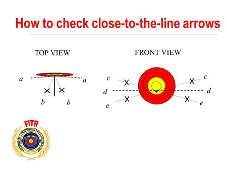 How to check close-to-the-line arrows F E D E R A T I O N I T N E R N A T I O N A L E D E T I R A L ' A R C a b TOP VIEW FRONT VIEW a b c d e c d e.