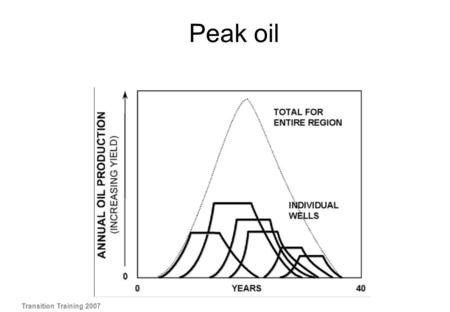 Peak oil Transition Training 2007 Peak oil is the point at which we can no longer increase the amount of crude oil we extract and globally petroleum.