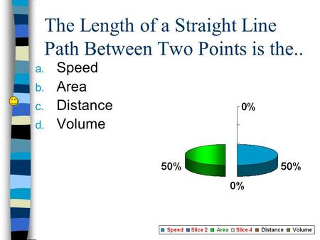The Length of a Straight Line Path Between Two Points is the.. a. Speed b. Area c. Distance d. Volume.