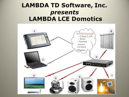 LAMBDA TD Software, Inc. presents LAMBDA LCE Domotics.