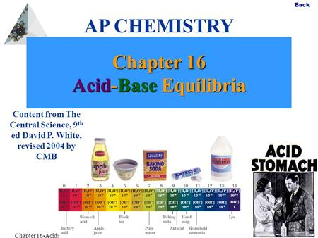 Slide 1 Back Chapter 16-Acids and Bases Chapter 16 Acid-Base Equilibria AP CHEMISTRY Content from The Central Science, 9 th ed David P. White, revised.
