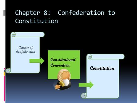 Chapter 8: Confederation to Constitution Articles of Confederation Constitution Constitutional Convention.