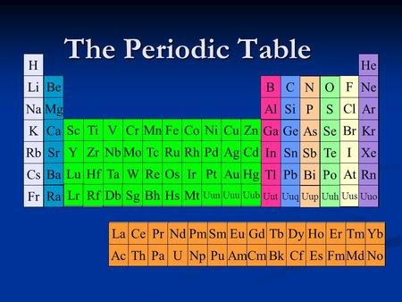 The Periodic Table H Li Na K Rb Cs Fr Be Mg Ca Sr Ra Ba F Cl Br I Uus At O S Se Te Uuh Po N P As Sb Uup Bi C Si Ge Sn Uuq Pb B Al Ga In Uut Tl ScTiVCrMnFeCoNiCuZn.