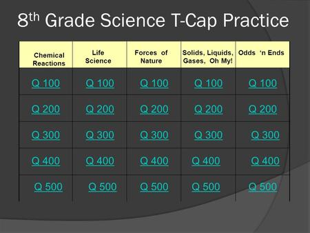 8 th Grade Science T-Cap Practice Chemical Reactions Forces of Nature Q 100 Q 200 Q 300 Q 400 Q 500 Q 100 Q 200 Q 300 Q 400 Q 500 Solids, Liquids, Gases,