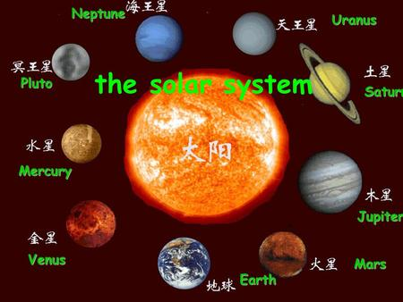 Mercury Venus Earth Mars Jupiter Saturn Uranus Neptune Pluto the solar system.