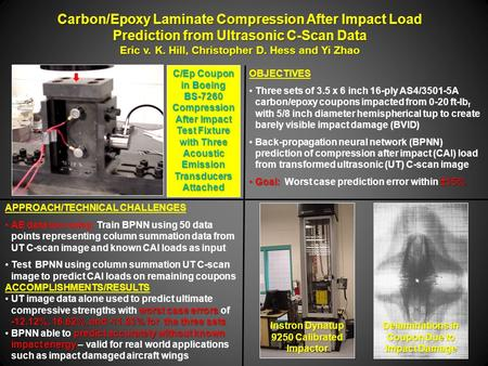 Carbon/Epoxy Laminate Compression After Impact Load Prediction from Ultrasonic C-Scan Data Eric v. K. Hill, Christopher D. Hess and Yi Zhao OBJECTIVES.
