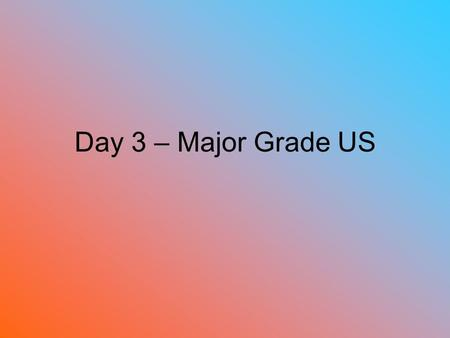 Day 3 – Major Grade US. I am free agent in the NFL, looking a new team. Below are my choices… –Denver Broncos, Buffalo Bills, Philadelphia Eagles, New.