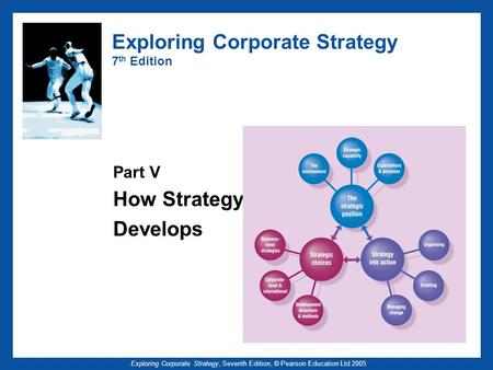 Exploring Corporate Strategy, Seventh Edition, © Pearson Education Ltd 2005 Exploring Corporate Strategy 7 th Edition Part V How Strategy Develops.