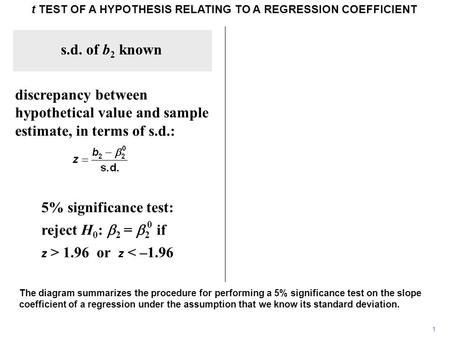 T TEST OF A HYPOTHESIS RELATING TO A REGRESSION COEFFICIENT s.d. of b 2 known discrepancy between hypothetical value and sample estimate, in terms of s.d.: