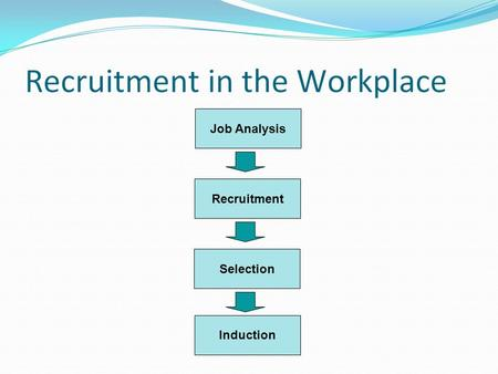 Job Analysis Selection Recruitment Induction. Purpose of Induction To help a new employee settle down quickly into the job by becoming familiar with the.