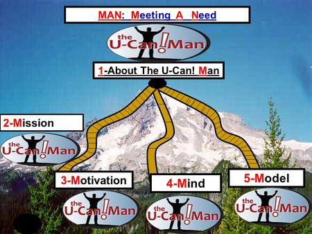 5-Model 4-Mind 3-Motivation MAN: Meeting A Need 2-Mission 1-About The U-Can! Man.