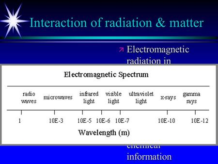 Interaction of radiation & matter ä Electromagnetic radiation in different regions of spectrum can be used for qualitative and quantitative information.