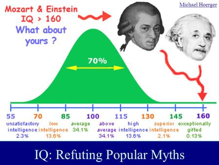 IQ: Refuting Popular Myths Michael Hoerger. Introduction Intelligence (IQ): ones overall cognitive ability, including knowledge, memory, mental quickness,