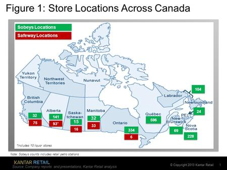 © Copyright 2013 Kantar Retail Figure 1: Store Locations Across Canada Sobeys Locations Safeway Locations Source: Company reports and presentations, Kantar.