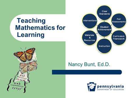 Teaching Mathematics for Learning Nancy Bunt, Ed.D.