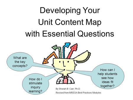 Developing Your Unit Content Map with Essential Questions How can I help students see how ideas fit together? What are the key concepts? How do I stimulate.