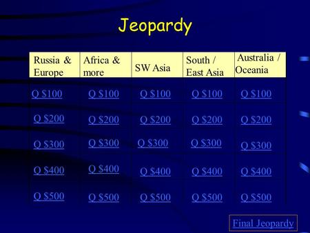 Jeopardy Russia & Europe Africa & more SW Asia South / East Asia Australia / Oceania Q $100 Q $200 Q $300 Q $400 Q $500 Q $100 Q $200 Q $300 Q $400 Q.