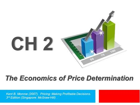 CH 2CH 2 The Economics of Price Determination Kent B. Monroe (2007). Pricing: Making Profitable Decisions. 3 rd Edition (Singapore: McGraw-Hill).