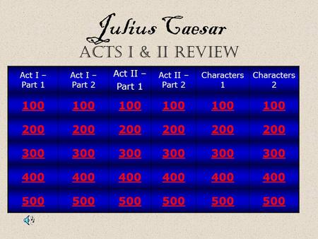 Julius Caesar Acts I & II Review Act I – Part 1 Act I – Part 2 Act II – Part 1 Act II – Part 2 Characters 1 Characters 2 100 200 300 400 500.