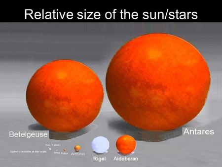 Relative size of the sun/stars. The SUN…is a star!! The Sun is a star, just like those we can see in the night sky. As stars go, it is an average