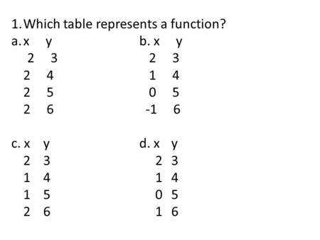 1.Which table represents a function? a.x yb. x y 2 3 2 3 2 4 1 4 2 5 0 5 2 6 -1 6 c. xyd. xy 23 14 14 15 05 26 16.