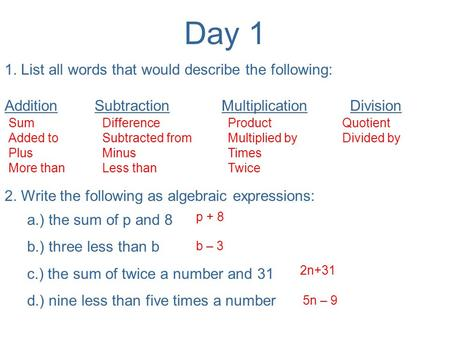 Day 1 1. List all words that would describe the following: AdditionSubtraction Multiplication Division 2. Write the following as algebraic expressions: